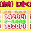 名古屋格安切符に使われているカルテット切符ってどういう意味?